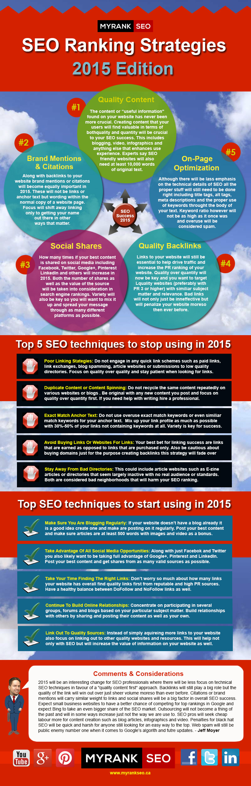 SEO Strategies 2015 Infographic